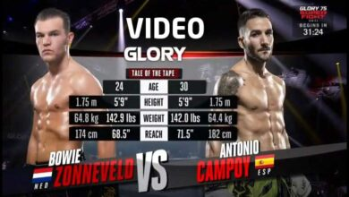 Photo of ANTONIO CAMPOY VENCE EN GLORY 75 ANTE BOWIE ZONNEVELD