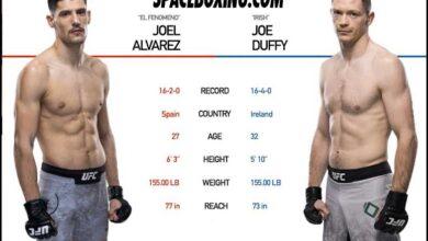 Photo of JOEL ÁLVAREZ VS JOE DUFFY : CÓMO VERLO EN DIRECTO,HORARIOS Y CARTELERA
