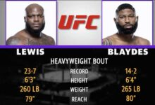 Photo of Resultados del pesaje de UFC Vegas 19: Blaydes vs Lewis oficial